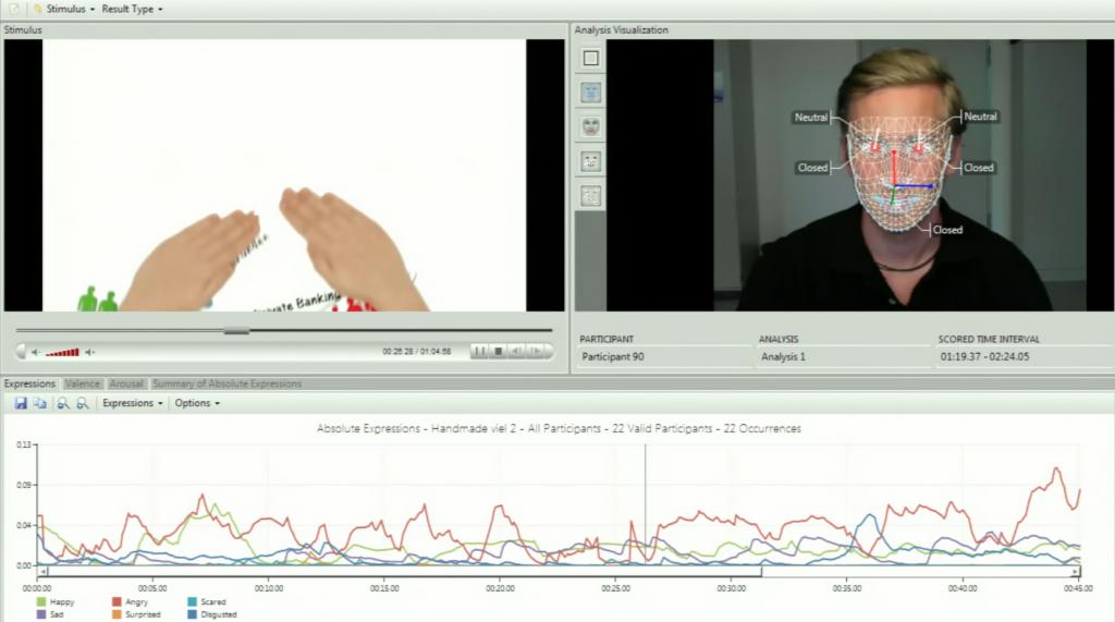 Eye-Tracking Untersuchungsrahmen