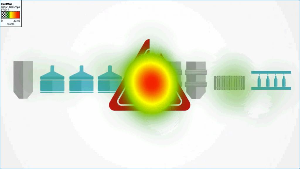 explain-it animade Heatmap