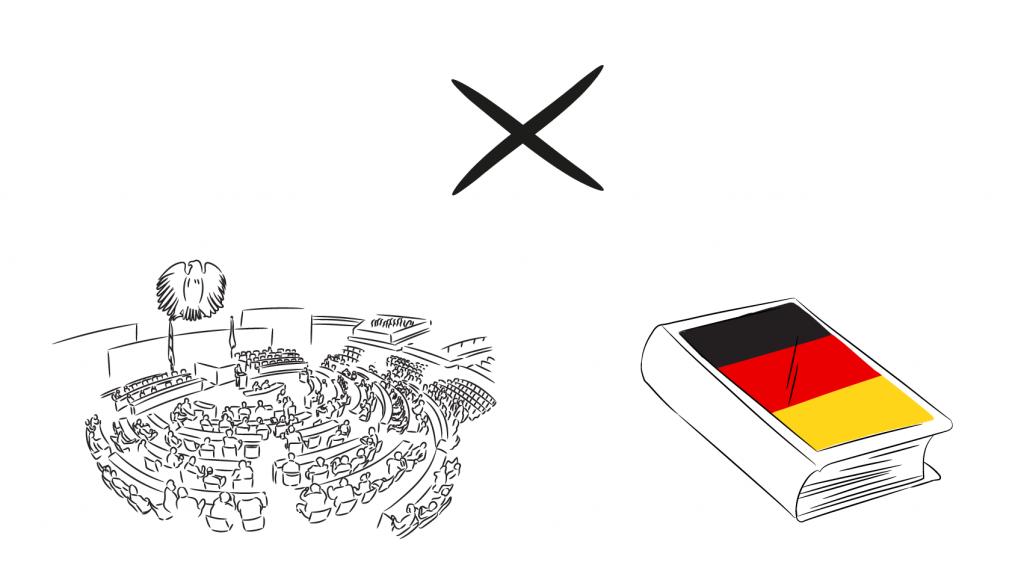 Storyboard Deutsches Recht